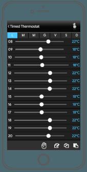 Componente Termostato temporizzato in modalità manuale interfaccia classica in EVE Remote Plus