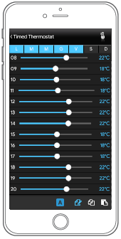 Pasting the values insdie the Timed thermostat component within the Home automation App EVE Remote Plus classic view