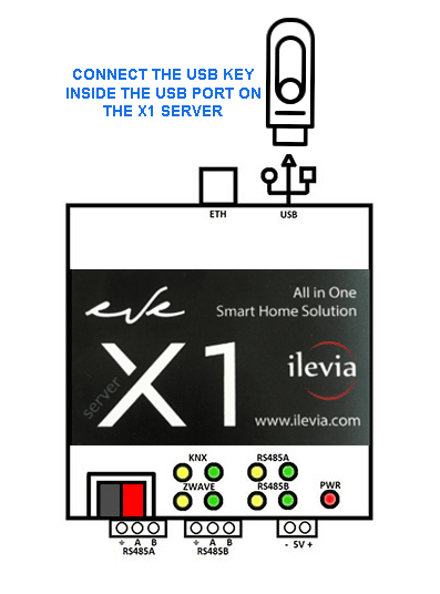 How to insert the formatted USB driver with the project inside on the Home automation server EVE X1