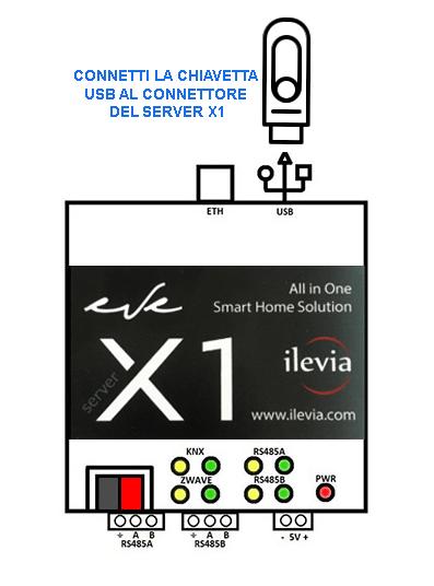 Dove connettere la chiavetta sul server per il controllo della domotica EVE X1